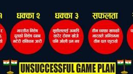 Indian-game-plan